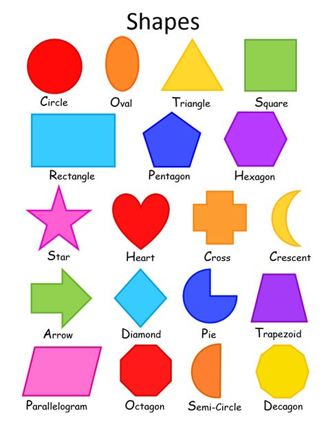 shapes  simple colorful shapes chart  toddlers