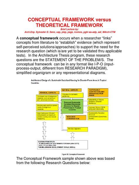 conceptual framework  theoretical framework