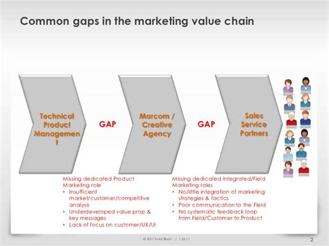 marketing caign product marketing a critical in the marketing value