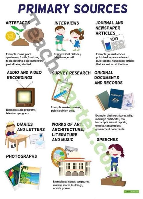 Best 25+ Primary Sources Ideas On Pinterest  Secondary Source, Primary And Secondary Sources