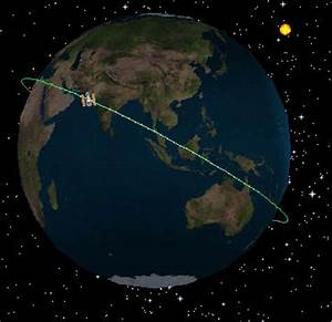 Earth Orbit - Pics about space