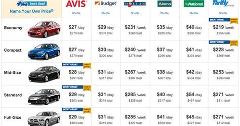Rental Prices by Green Espirit Cheap Car Rental Priceline Vs Costco