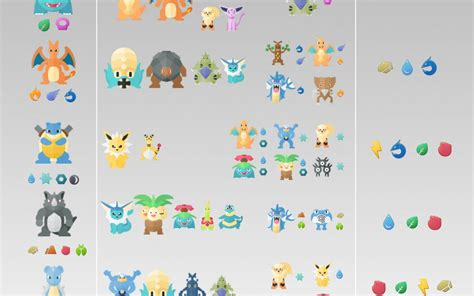 pokemon type chart pokemon go tier 4 raid boss guide pokebattler