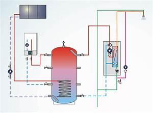Zirkulationspumpe Warmwasser Test : warmwasser zirkulationspumpe warmwasser zirkulationsleitung 2018 think like a jew ~ Orissabook.com Haus und Dekorationen