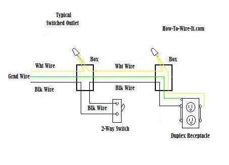 Duplex Outlet Wiring Diagram Drone Fest