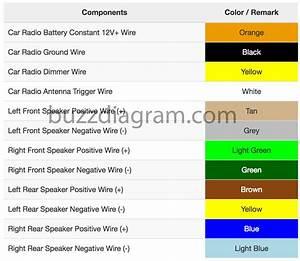 2001 Buick Lesabre Radio Wiring Schematic
