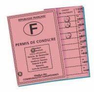 Défaut De Permis De Conduire : conna tre le bar me du permis points ~ Medecine-chirurgie-esthetiques.com Avis de Voitures
