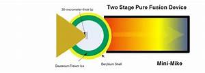 Is It Possible To Make A  5 To 1 Gigaton Nuclear Weapon