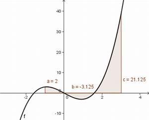 Integral Fläche Berechnen : 0708 unterricht mathematik ma4 g integralrechnung ~ Themetempest.com Abrechnung