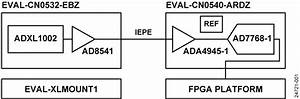 Cn0549 Circuit Note