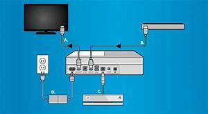Wiring And Diagram  Diagram Of Xbox One