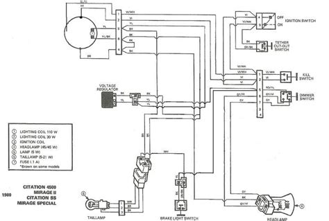 Wire Diagram Dootalk by Putting A Cdi On A Points And Condenser Motor Vintage