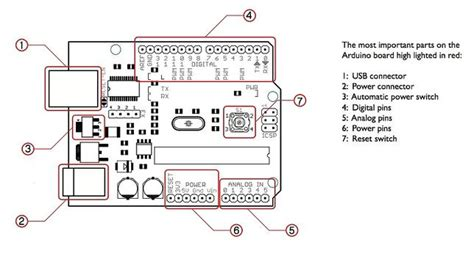 Arduino Uno Circuit Diagram Pdf by Arduino Uno Schematic Diagram Circuit Diagram Images