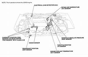 Where Is The Knock Sensor Located On A Acura Tl 3 2