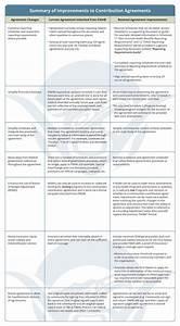 resume professional writers ripoffresume format sle ms With resume professional writers ripoff