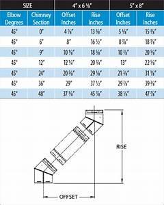 Chimney Offset Diagrams