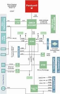 Ekf Compactpci Cpu Boards  Cd2