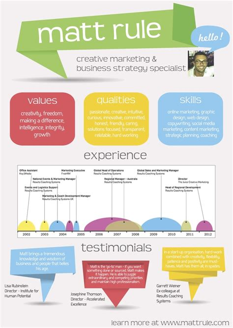 Infographic Resumes by My Infographic Resume Cv Graphicdesign Marketing