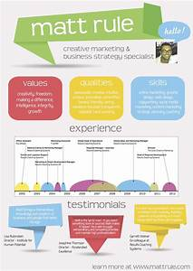 my infographic resume cv graphicdesign marketing With infographic resume