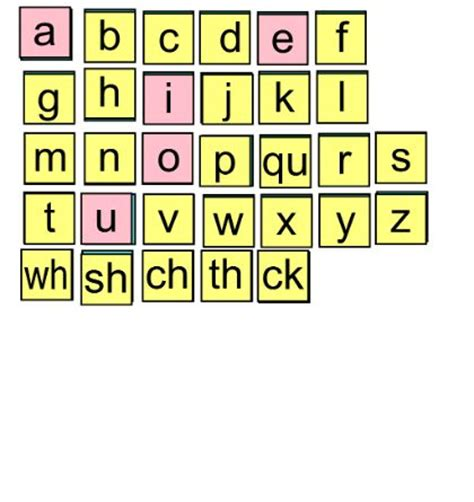images  fundations  pinterest prefixes