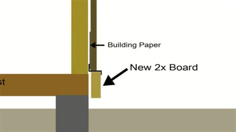 exterior wall how to use 2 x 10 to replace bottom of damaged siding