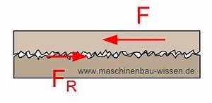 Wirkungsgrad Berechnen Physik : der reibungskoeffizient ~ Themetempest.com Abrechnung