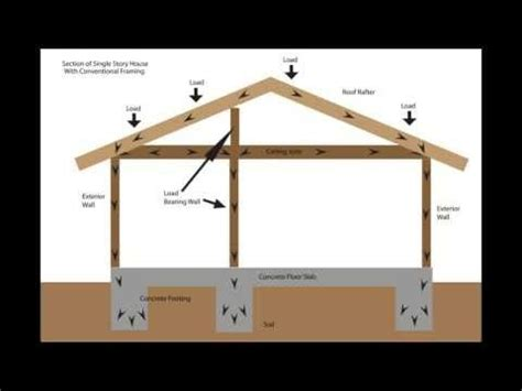 how to build a small kitchen island 37 best images about load bearing wall renovation on