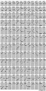 Complete Guitar Chords Charts Awesome Best 20 Tablature
