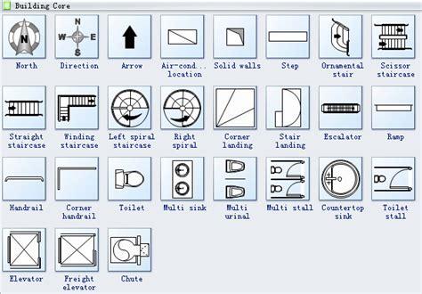 reglette prise electrique pour cuisine floor plan symbols