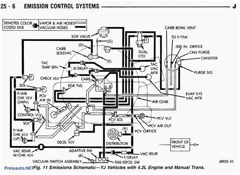 Jeep Yj Wiring Harnes Diagram by Engine Wiring Harness Diagram On 1990 Jeep Engine Wiring