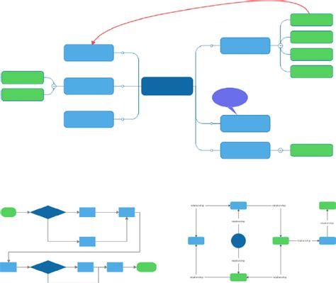 mindmapping software zur visualisierung von ideen