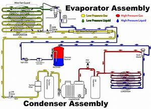 Hvac Condenser Wiring Diagram Hvac Condenser Cut Away