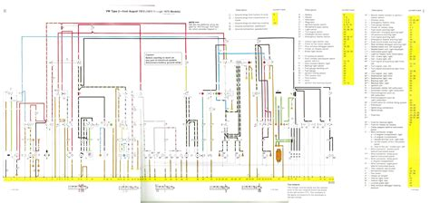 Vw Bu Diagram by Pin By Mike Howe On Wiring Diagram Vw Wire