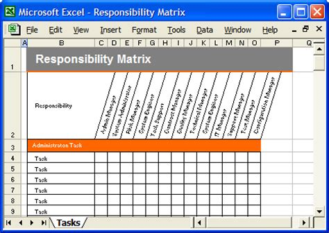 responsibility matrix template audit plan template excel schedule template free