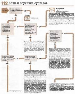 Антигистаминные препараты ревматоидный артрит