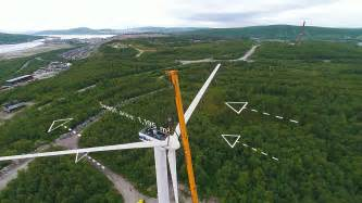 Ветрогенератор – Купить Ветрогенератор недорого из Китая на.