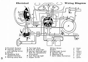 Gy6 Scooter Front Wiring Harness Diagram