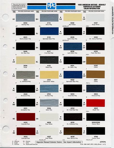 jeep paint color chart 2015 jeep wrangler unlimited color chart html autos post