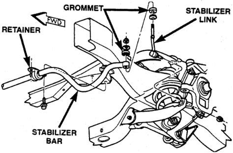 repair guides front suspension stabilizer bar autozone