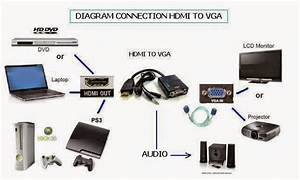 Hdmi To Vga Adapter Cable Converter  End 7  20  2018 3 15 Pm