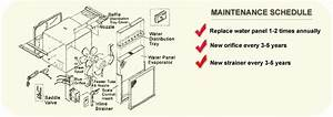 Aprilaire 350 Humidifier Parts  U00b7 Whole House Basement