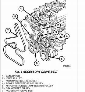 Diagram 300zx Compressor Belt Diagram Full Version Hd Quality Belt Diagram Socialwiring2d Paranorman Ilfilm It