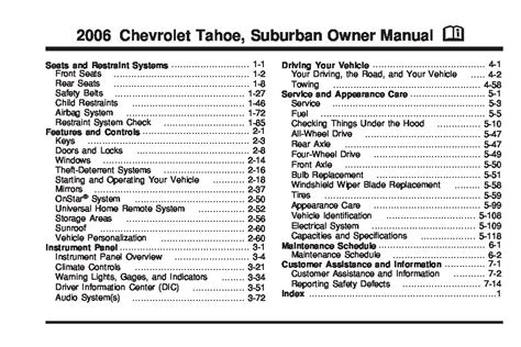 chevrolet suburban owners manual  give