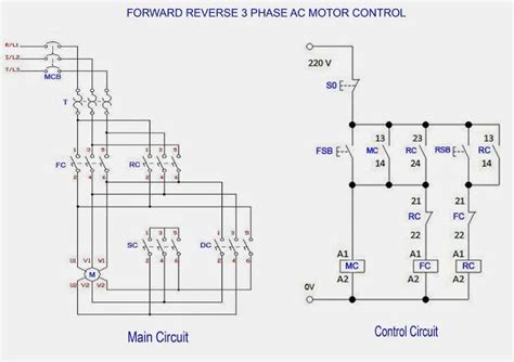 Forward Reverse Phase Motor Control Star Delta Wiring