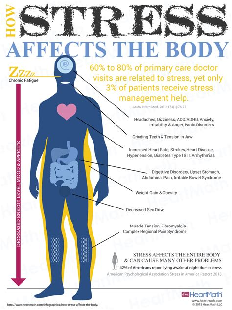 How Stress Affects The Body. Back Signs Of Stroke. Funny Signs Of Stroke. Lake Signs Of Stroke. September 20th Signs. Awesome Signs. Good Morning Signs. Printable Signs Of Stroke. Digital Signs Of Stroke