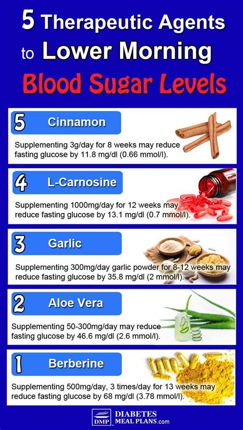 therapeutic agents   high morning blood sugar