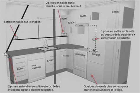 hauteur plan de travail cuisine hauteur plan travail cuisine collection de hauteur plan