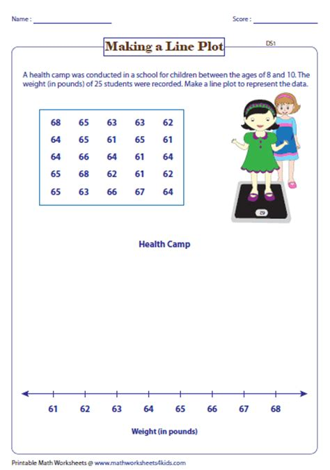 Line Plot Worksheets