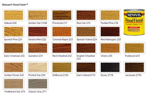 hardwood floor color choices hardwood color choices knox hardwood