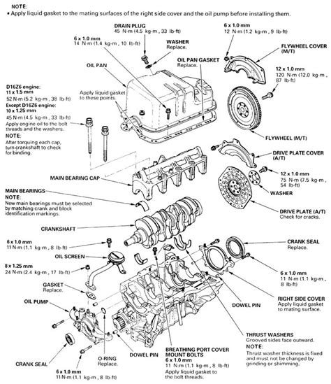 Honda Accord Type R Wiring Diagram by 2001 Honda Accord Engine Diagram Automotive Parts